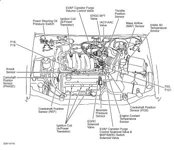 98 Maxima Coolant Sensor Location, 98, Free Engine Image