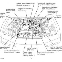 1996 Honda Accord Engine Diagram Four Wire Trailer Wiring 1995 Complete Great Installation Of 95 Diagrams Rh 7 Virtual Reality Brillen Test De