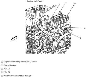 Coolant Temperature Sensor: Electrical Problem 6 Cyl Two