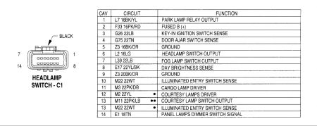 1994 Dodge Ram Headlight Switch Wiring Diagram