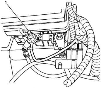 96 Buick Regal Fuse Box. 96. Wiring Diagram