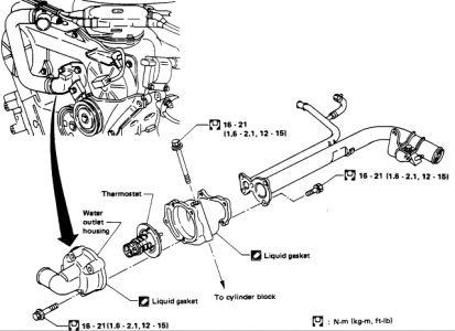 2008 nissan 350z stereo wiring diagram kawasaki diagrams subaru outback timing chain infiniti qx56 ~ odicis