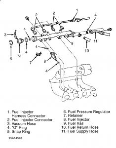 1996 Dodge Avenger Where Is the Fuel Pressure Regulator
