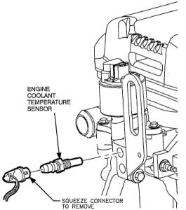 1997 Other Saturn Models Cooling Fans Sensor: Engine