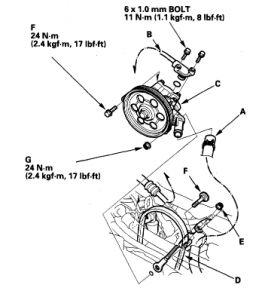 2002 Honda Accord Loosening the Belt: I Would Like to