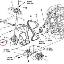 2002 Mitsubishi Galant Engine Diagram Bee R Rev Limiter Wiring Toyota 1999 Eclipse All Data Great Installation Of Gs