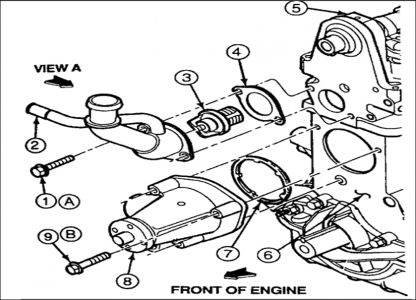 Mazda B2500 Thermostat Location