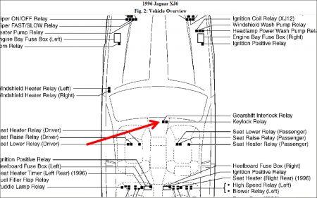 1996 Jaguar XJ6 Transmission Sticks In Park Transmission Problem