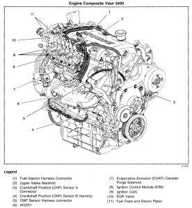 2002 Chevy Venture Oxygen Sensor: Engine Mechanical