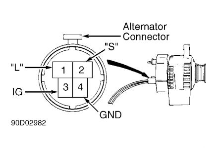 mitsubishi car alternator wiring diagram wiring diagrams mitsubishi alternator wiring solenoid diagram