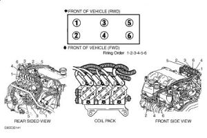 Spark Plug Number Four: Six Cylinder Two Wheel Drive Automatic 104