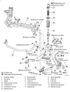 2006 Infiniti G35 Suspension, Brakes or Something Else