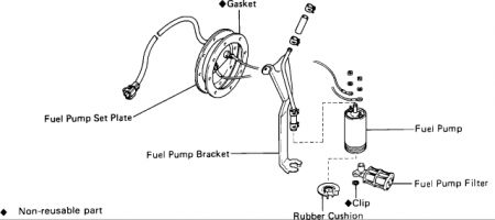 1992 Lexus LS 400 Fuel Pump Replacement: I Need to Know