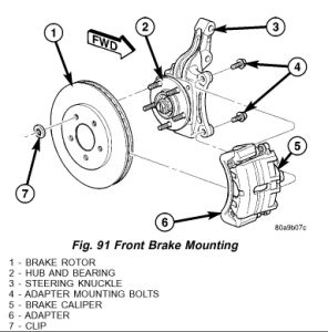 2006 Chrysler Town and Country Brake or Axle Noise