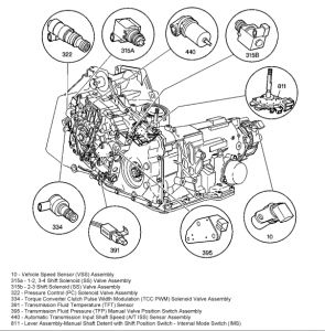 Buick Rendezvous Wiring Harness Problems : 40 Wiring