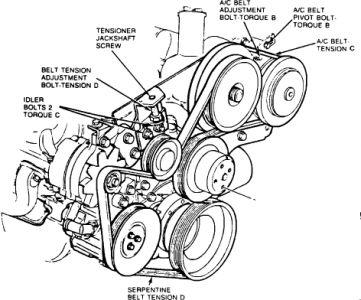 1988 Mercury Cougar: 1988 Mercury Cougar 6 Cyl Automatic