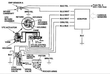 96 Nissan Maxima Starter Wiring Diagram 96 Chevy Blazer