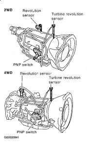 Vehicle Speed Sensor: Electrical Problem 6 Cyl Four Wheel