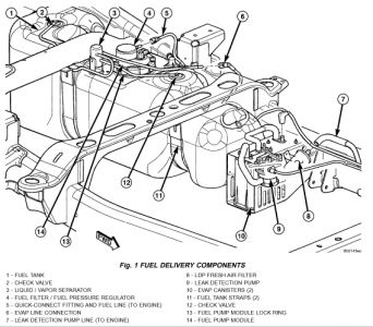 2000 Dodge Ram Fuel Filter Location Wiring Diagram Fuel