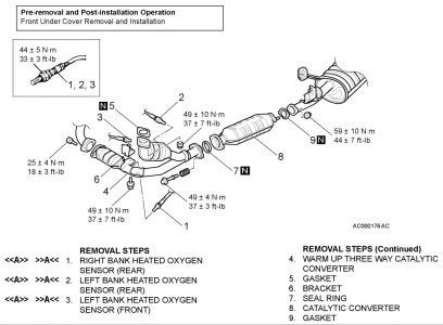 1998 Gmc Sierra O2 Sensor Location, 1998, Free Engine