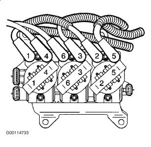 Spark Plug Number Four: Six Cylinder Two Wheel Drive
