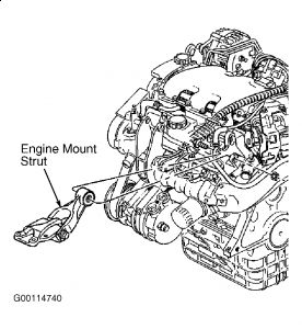 02 Pontiac Montana Engine Diagram, 02, Free Engine Image