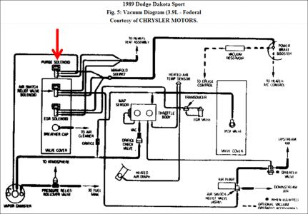 89 Dodge Dakota Wiring Diagram, 89, Free Engine Image For