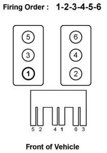 1999 Mitsubishi Eclipse Engine Wiring Diagram 2003 Mitsubishi Montero Oxygen Sensor I Need To Find Out