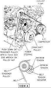 1996 Oldsmobile 88 Belt Tensioner Assembly: How Do You