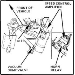 06 Ford Escape Fuse Box Diagram Bending Moment Distributed Load 1989 F150 Horn: Electrical Problem 6 Cyl Two ...