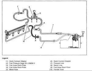 1999 Pontiac Grand Am Intermittent Engine Missing, Hesitati