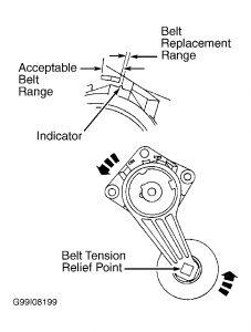 2000 Ford Ranger Power Steering Issue: 2000 Ford Ranger 2