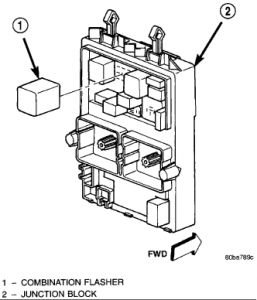 Turn Signal Flasher Relay?: What Is the Location of and