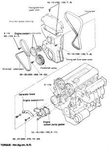 1994 Hyundai Sonata Water Pump: Engine Cooling Problem