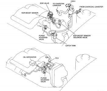 2000 Mazda MPV Locations of IAC Valve, EGR, and PCV