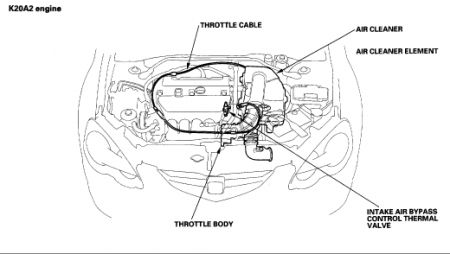 Wiring Diagram For 1998 Acura Rl Wiring Diagram For 1998