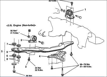 248015_Engine_Mounts_2_1 92 jeep yj engine wiring diagram wiring diagram library