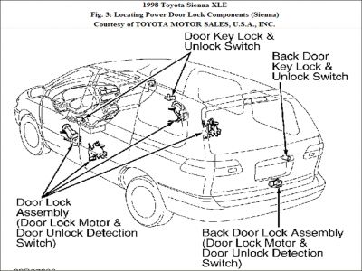1998 Toyota Sienna Power Door Locks: Electrical Problem