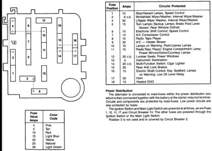 1989 Ford Ranger Need Fuse Panel Diagram for 89' Ford Range