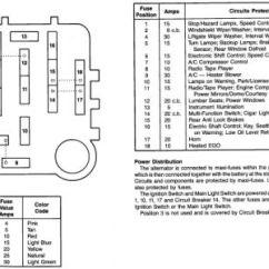 2008 Ford Ranger Fuse Box Diagram Blank Half Court Basketball 1990 Panel Great Installation Of Wiring 1989 Need For 89 Range Rh 2carpros Com 1993