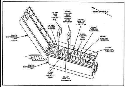 99 ford ranger fuse box diagram alpine tundra food chain 98 panel great installation of wiring 1989 need for 89 range rh 2carpros com 1999