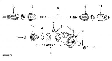 Service manual [2003 Buick Rendezvous Rear Axle Seal