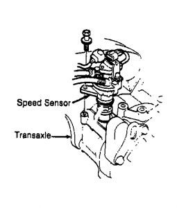 Vehicle Speed Sensor (VSS): Four Cylinder Front Wheel