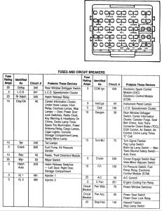 electrical wiring diagram automotive 1997 honda fuse box 1984 chevy corvette horns not working: problem ...