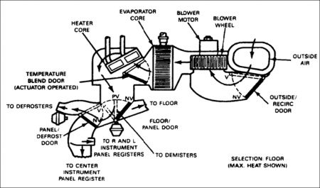 1997 F150 Heater Hoses, 1997, Free Engine Image For User