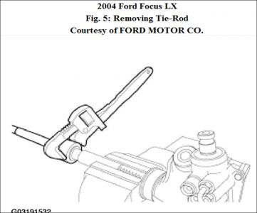 How Do You Replace A Bent Inner Tie Rod On A Ford Focus