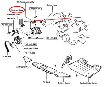 1995 Ls400 Engine Diagram Is200 Engine Wiring Diagram ~ Odicis