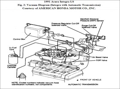 Fig. PROGRAMMED FUEL INJECTION SYSTEM (PGM-FI) ELECTRICAL