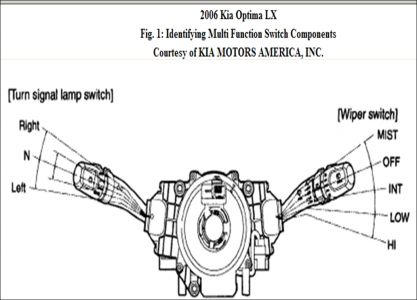 2006 Kia Optima Fog Light Installation: Electrical Problem