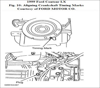 1999 Ford Contour Timing Marks: How Do I Set the Timing